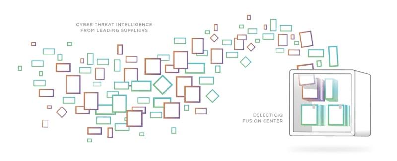 fusion-center